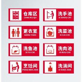 红色酒店厨房标识标牌